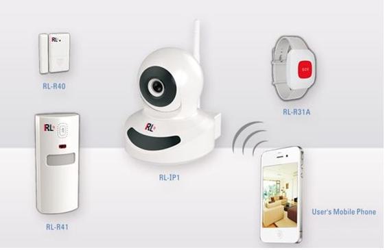 Κάμερα IP ασύρματη με δυνατότητα καταγραφής σε κάρτα microSD - Συναγερμός με ραντάρ -Ανιχνευτής κίνησης + Μαγνητική Παγίδα + κουμπί πανικού SOS για ηλικιωμένους