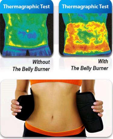 Ζώνη αδυνατίσματος για μείωση πόντων και απώλεια λίπους belly burner belt