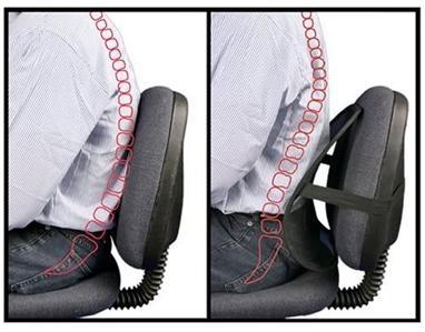 Ανατομικός νάρθηκας πλάτης, ανακουφίζει και προλαμβάνει τους πόνους στην πλάτη OEM