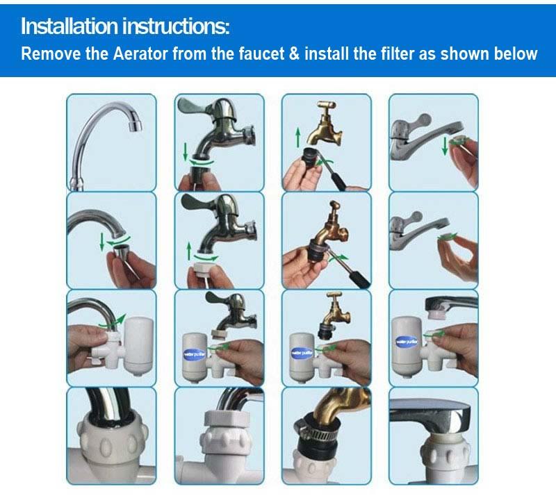 Φίλτρο Νερού Βρύσης Κεραμικό για 10.000 Λίτρα Καθαρό Νερό SWS-WP1