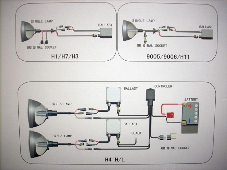 Φώτα XENON H1 AC αυτοκινήτου 55W σταθερό κιτ H.I.D. 6000k (Λευκό φως)