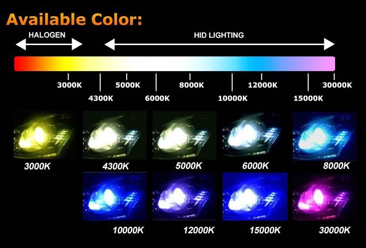 Φώτα XENON H4.3 10000 Kelvin αυτοκινήτου - πλήρες κιτ H.I.D. 10000 Kelvin