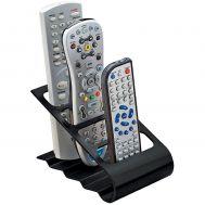 Βάση Οργάνωσης των 4 Τηλεκοντρόλ Remote Controls OEM